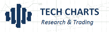Tech Charts