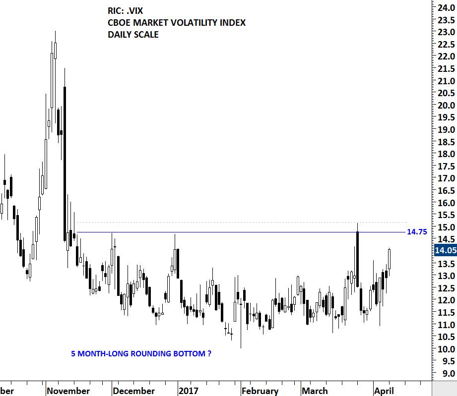 Cboe binary options volatility index